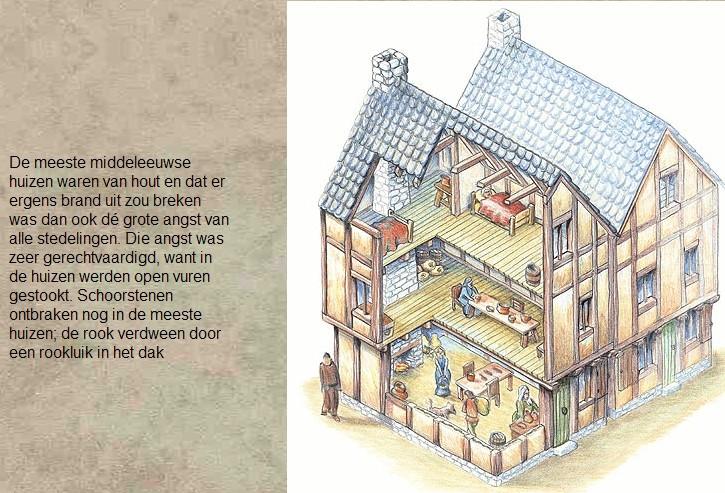 Huizen van hout - De gevels van de huizen ...